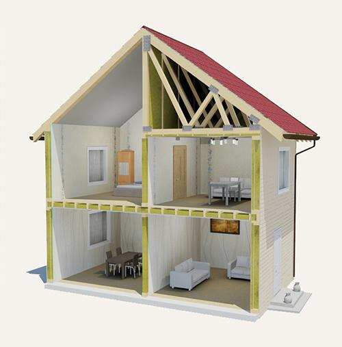 skydiniai namai, karkasinio namo statyba